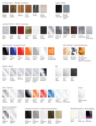 Case Options Chart: swatches of available finishes